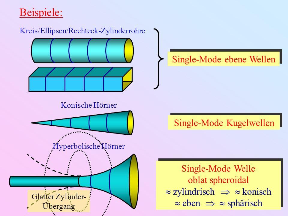 Analytische Näherung: Wellenfront x S a(x) x 0 (x) Wellenfront: p const.