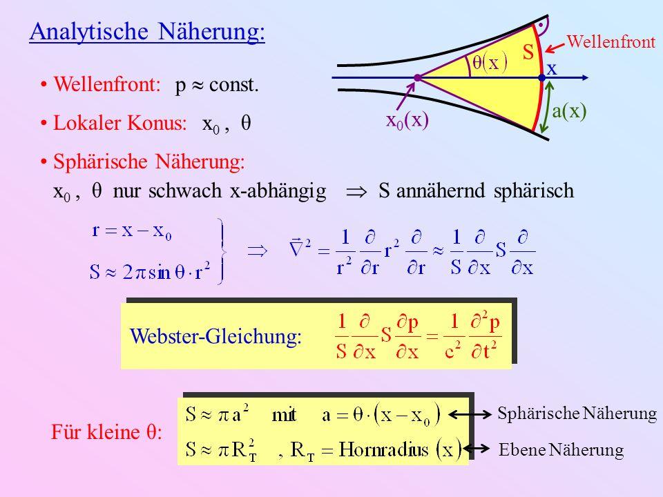 Analytische Näherung: Wellenfront x S a(x) x 0 (x) Wellenfront: p const. Lokaler Konus: x 0, θ Sphärische Näherung: x 0, θ nur schwach x-abhängig S an