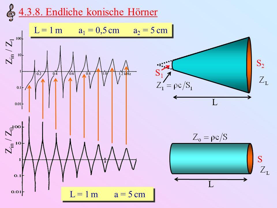 Abhängigkeit der Resonanzfrequenzen vom Öffnungsverhältnis ( Vereinfachte Darstellung für Z L = 0 ) a 1 / a 2 ω1ω1 ω2ω2 ω3ω3 ω4ω4 ω1ω1 ω2ω2 ω3ω3 ω4ω4 Beidseitig offene Hörner ( Flöten, Orgel-Rohrpfeifen ) Einseitig geschlossene Hörner ( Rohrblatt- / Lippen- getriebene Blasinstrumente )