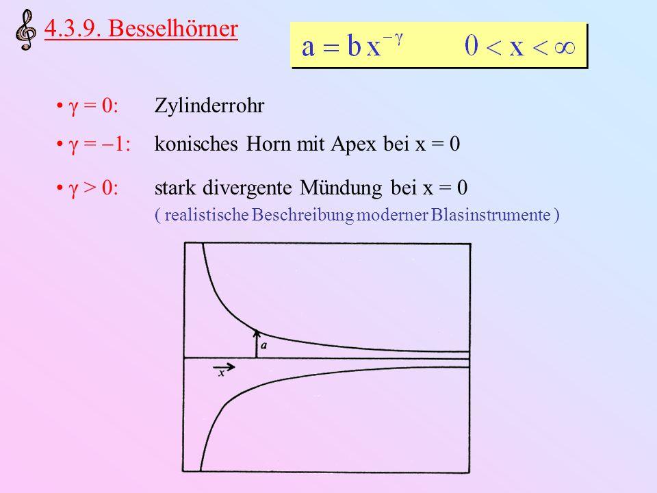 Besselhörner: Analytische Lösung für γ > 0 (ebene-Wellen-Näherung): Bessel-Funktion Neumann-Funktion Ideal offenes unendliches Besselhorn: