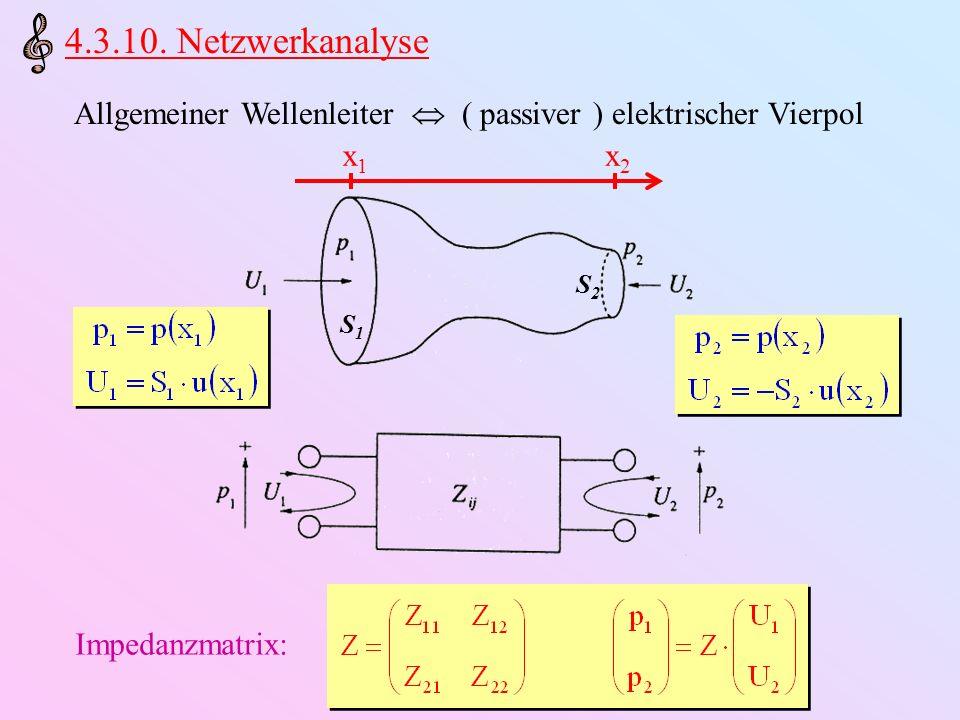 Beispiel: Beidseitig offenes konisches Horn S2S2 S1S1 L x x2x2 x1x1 0 Reziprozitäts-Theorem: Für beliebige (passive) Hörner gilt Beobachtung: Z 12 = Z 21 gilt auch allgemein