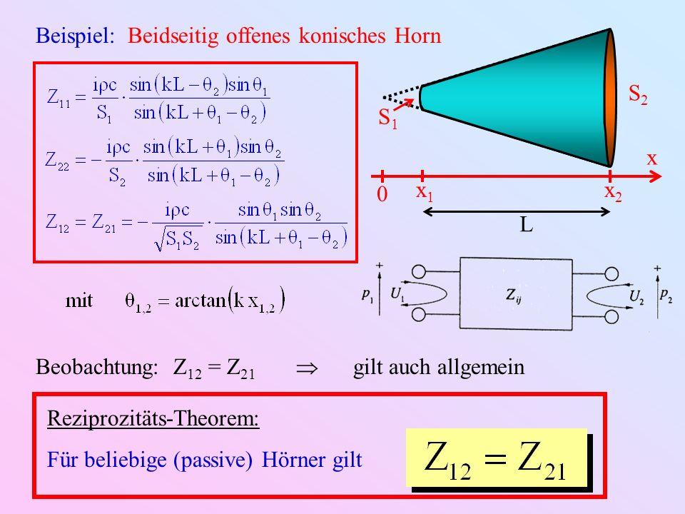 Beispiel: Beidseitig offenes konisches Horn S2S2 S1S1 L x x2x2 x1x1 0 Reziprozitäts-Theorem: Für beliebige (passive) Hörner gilt Beobachtung: Z 12 = Z