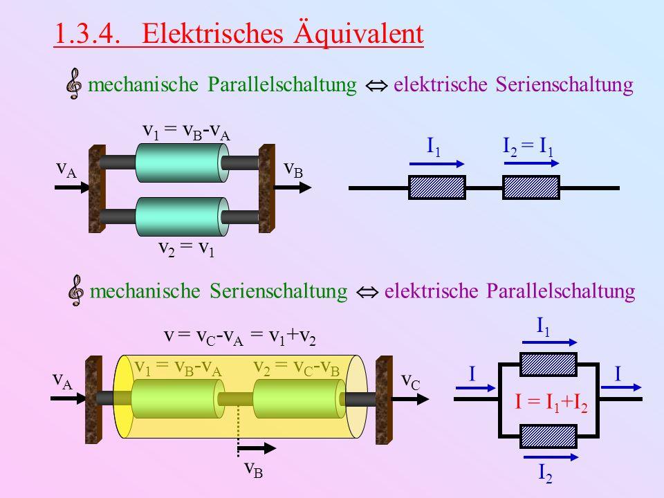 1.3.4. Elektrisches Äquivalent mechanische Parallelschaltung elektrische Serienschaltung mechanische Serienschaltung elektrische Parallelschaltung vBv