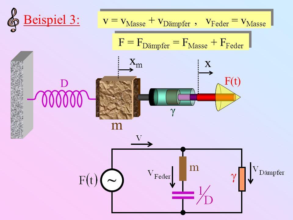 Beispiel 3: v = v Masse + v Dämpfer, v Feder = v Masse F = F Dämpfer = F Masse + F Feder ~ m xmxm D γ F(t) x
