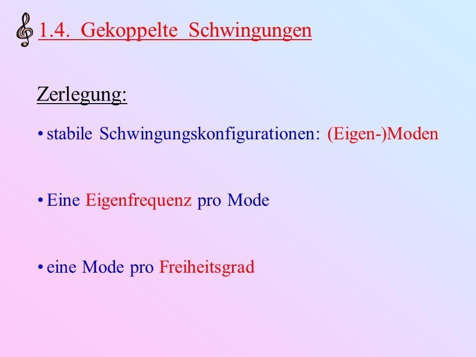 1.4. Gekoppelte Schwingungen Zerlegung: stabile Schwingungskonfigurationen: (Eigen-)Moden Eine Eigenfrequenz pro Mode eine Mode pro Freiheitsgrad