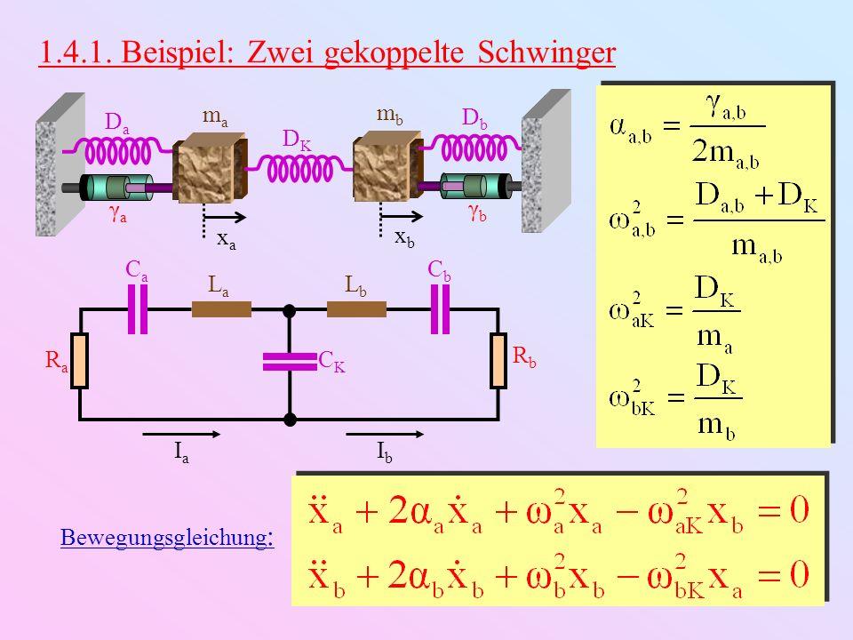 Musikinstrumente: kleine Dämpfung Vereinfachte Diskussion für α a = α b = 0 Ansatz: x a, x b e iωt Lösung: Zwei Eigenfrequenzen