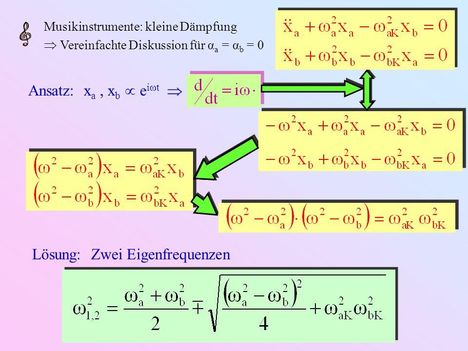 Diskussion: keine Kopplung ω a,b K = 0, ω 1,2 = ω a,b Minimale Frequenzaufspaltung: bei ω a = ω b Kopplung 0 ω b /ω a 0:ω 1 ω b, ω 2 ω a ω b /ω a :ω 1 ω a, ω 2 ω b