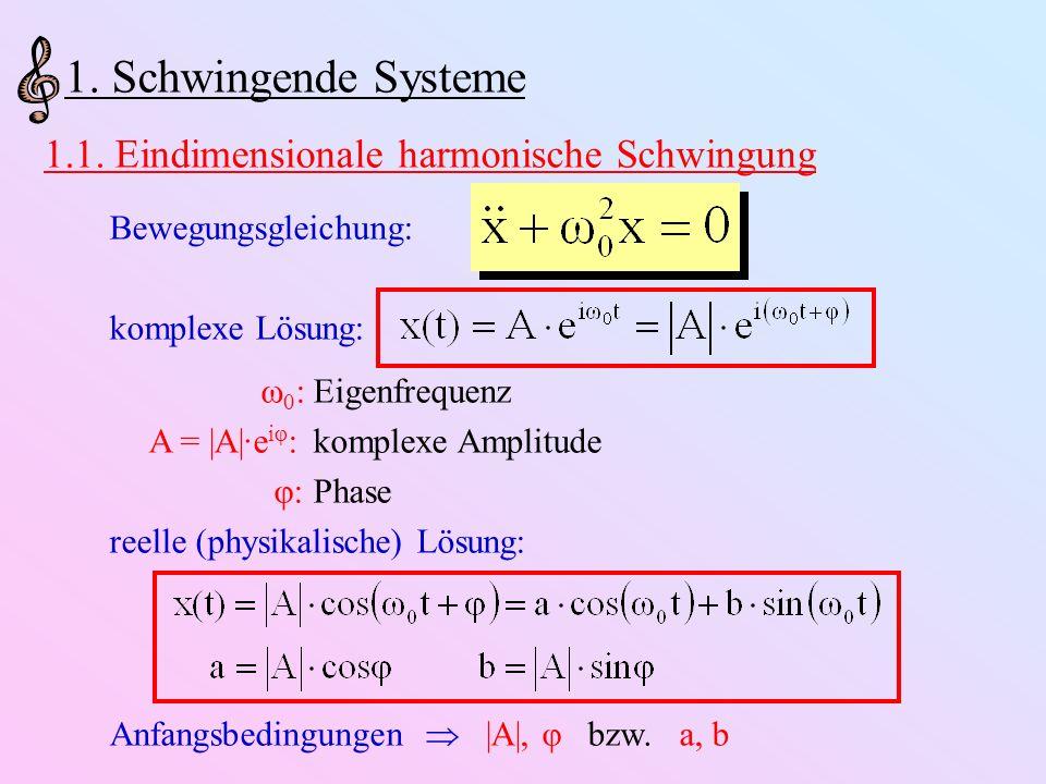 Beispiele: D m z I Q C L Helmholtz-Resonator: L S Schallgeschwindigkeit