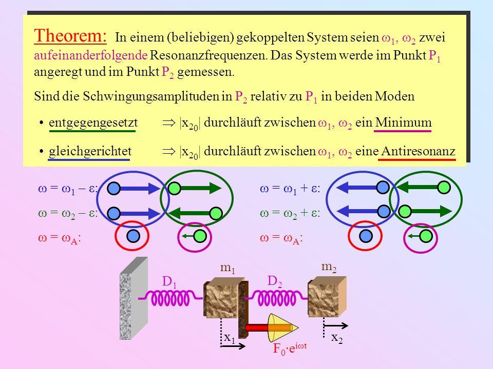 Theorem: In einem (beliebigen) gekoppelten System seien ω 1, ω 2 zwei aufeinanderfolgende Resonanzfrequenzen.