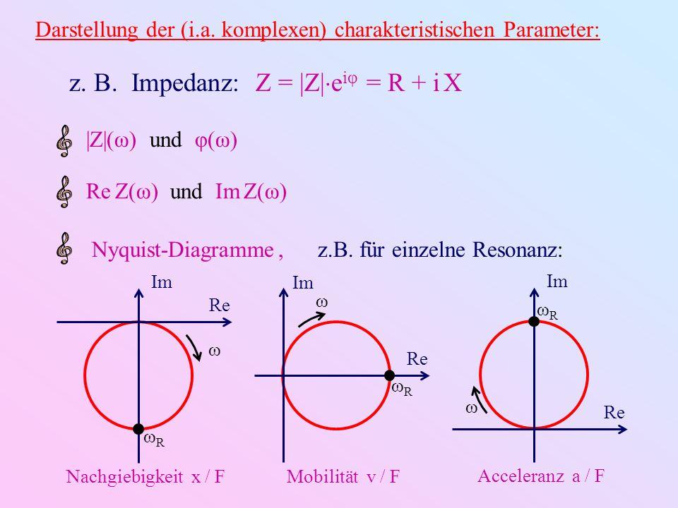 1.5.Nichtlineare Schwingungen Lineare Systeme:...