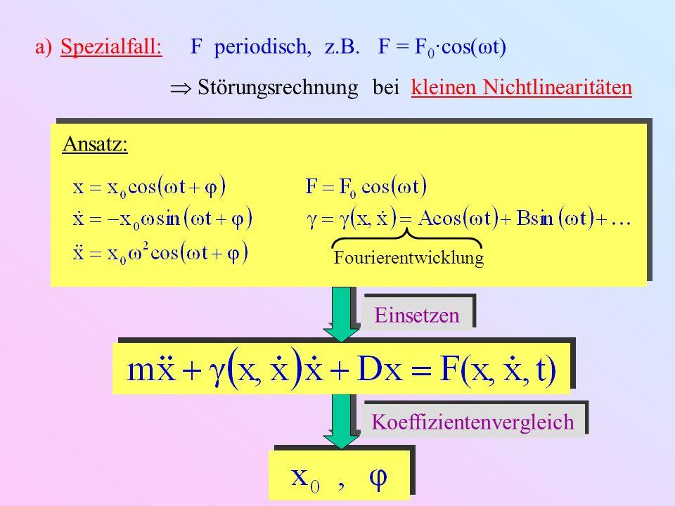 b)Allgemeines Verfahren: wobei: Beweis: Einsetzen und Nachrechnen!