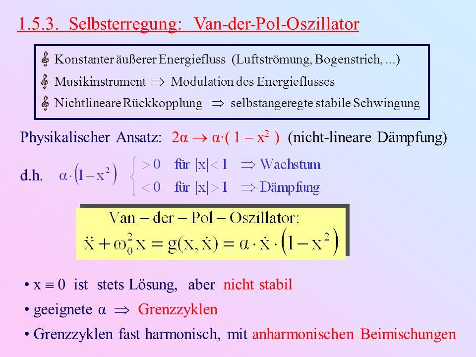 1.5.3. Selbsterregung: Van-der-Pol-Oszillator Physikalischer Ansatz: 2α α·( 1 – x 2 ) (nicht-lineare Dämpfung) d.h. Konstanter äußerer Energiefluss (L