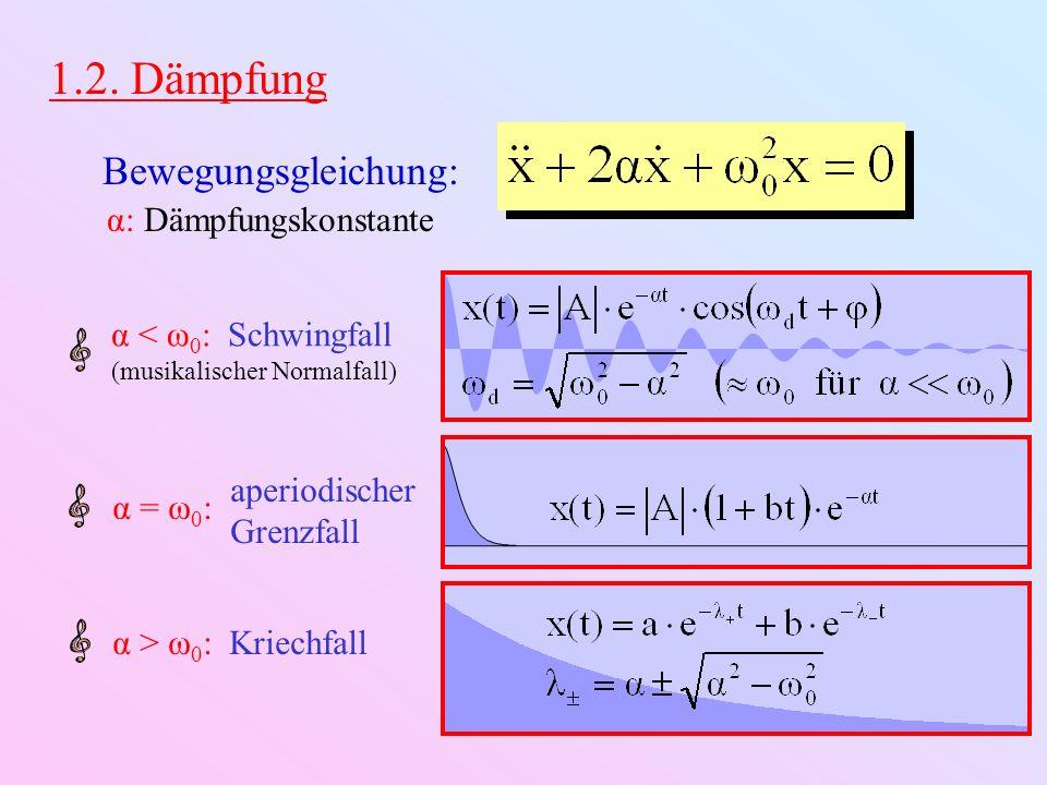 Beispiele: D γ m z I L R Q C Musikinstrumente: Kleine Dämpfung α ω 0 quasi-statische Schwingung / kein Energieverlust während T = 2π / ω