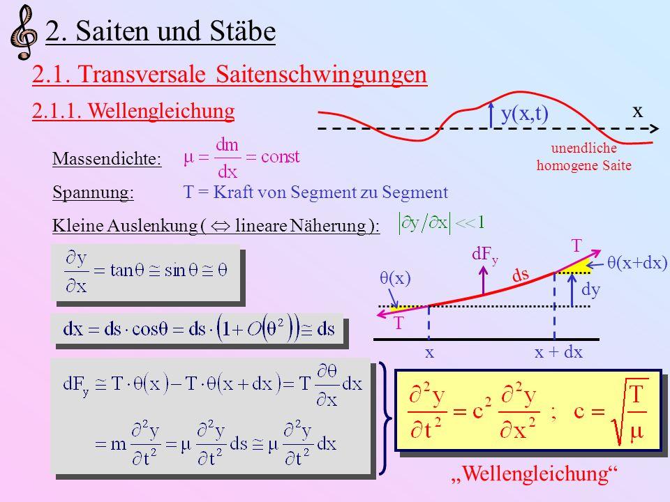 Allgemeine Lösung (nach d´Alembert) c f1f1 c f2f2 y(x,t) = f 1 ( c t – x ) + f 2 ( c t – x ) = Superposition von rechts/links-laufenden Wellenpaketen Fouriertransformation Zerlegung in harmonische (ebene) Wellen ( Re(y) = physikalischer Teil ) wobei: Dispersionsrelation ( hier linear, ω k )