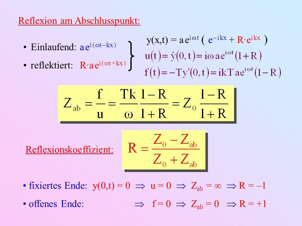 Beispiel: Eingangsimpedanz der abgeschlossenen Saite Z ab R Saite: Z 0 L x = 0 fixiertes Ende: R = –1 Z in = – i Z 0 cot ( k L ) (rein reaktiv) Resonanzen:Z in = 0 k L = ( n – ½ ) π λ n = 2L / ( n – ½ ) Antiresonanzen:Z in = k L = n π λ n = 2L / n offenes Ende: R = +1 Z in = i Z 0 tan ( k L ) (rein reaktiv) Resonanzen, Antiresonanzen vertauscht angepasster Abschluss: R = 0 Z in = Z 0 = Z ab fixiertes Ende: R = –1 Z in = – i Z 0 cot ( k L ) (rein reaktiv) Resonanzen:Z in = 0 k L = ( n – ½ ) π λ n = 2L / ( n – ½ ) Antiresonanzen:Z in = k L = n π λ n = 2L / n offenes Ende: R = +1 Z in = i Z 0 tan ( k L ) (rein reaktiv) Resonanzen, Antiresonanzen vertauscht angepasster Abschluss: R = 0 Z in = Z 0 = Z ab