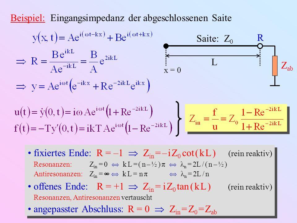 Beispiel: Eingangsimpedanz der abgeschlossenen Saite Z ab R Saite: Z 0 L x = 0 fixiertes Ende: R = –1 Z in = – i Z 0 cot ( k L ) (rein reaktiv) Resona