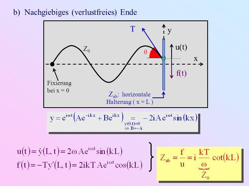 i) Massenartiger Abschluss Also: x y u(t) Z 0 = μ c m Saitenmasse: M = μ L 0 L