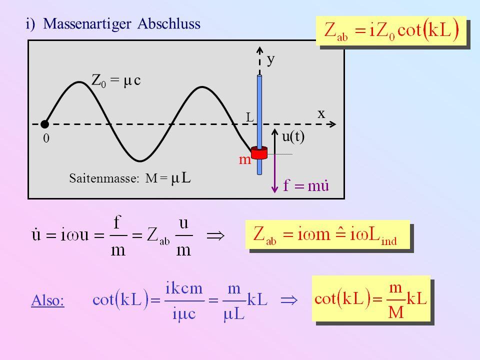 ii) Federartiger Abschluss Also: x y u(t) Z0Z0 0 L D/2