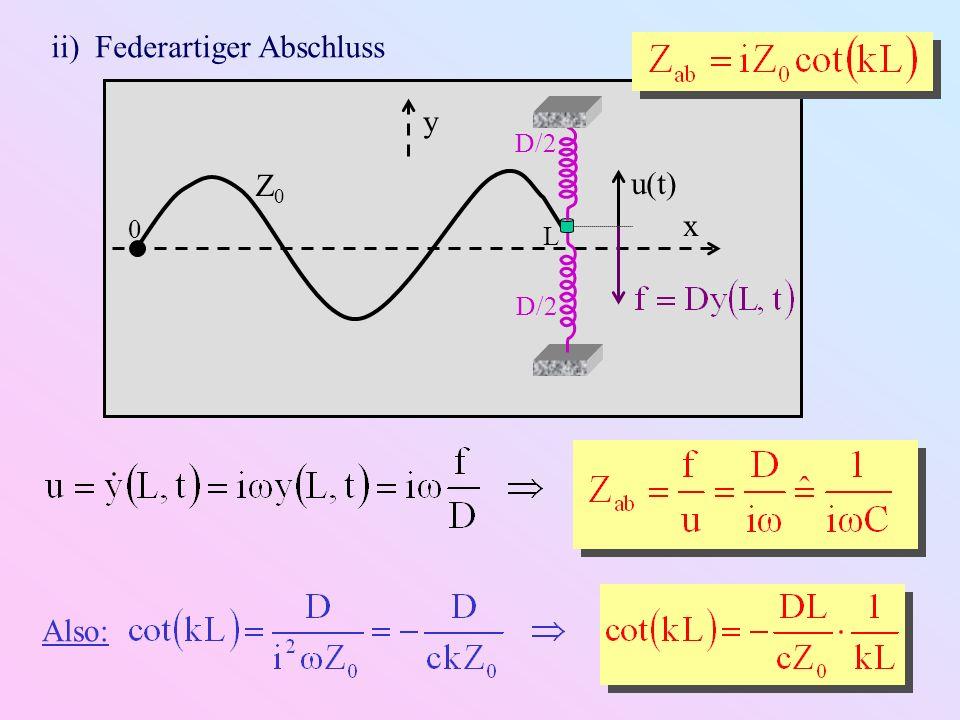 k0k0 k1k1 k2k2 k1k1 k2k2 k3k3 massenartig: harmonisch angehobene Frequenz federartig: harmonisch abgesenkte Frequenz