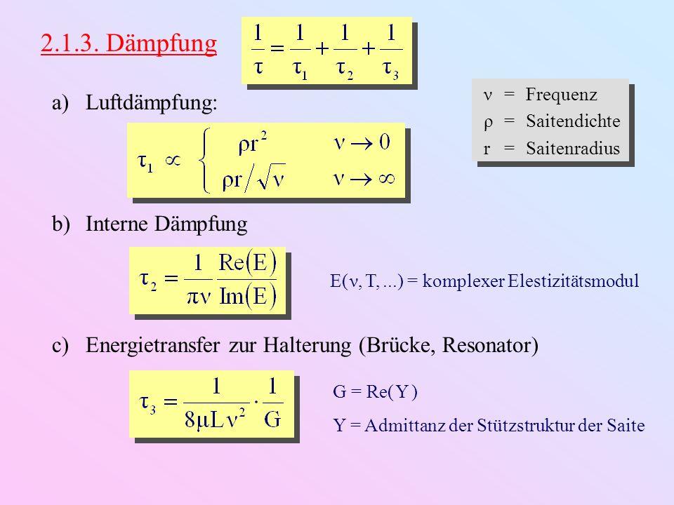 2.1.3. Dämpfung a)Luftdämpfung: b)Interne Dämpfung c)Energietransfer zur Halterung (Brücke, Resonator) ν=Frequenz ρ=Saitendichte r=Saitenradius ν=Freq