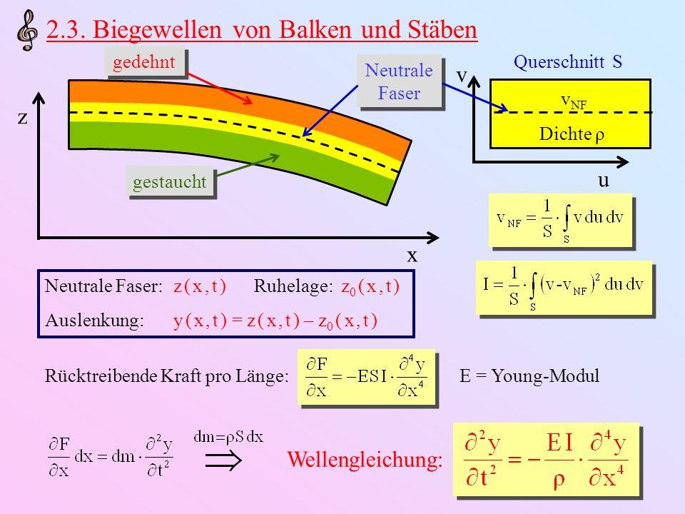 Lösung der Wellengleichung: Einsetzen: Dispersionsrelation: (nichtlinear) Phasengeschwindigkeit: Gruppengeschwindigkeit: