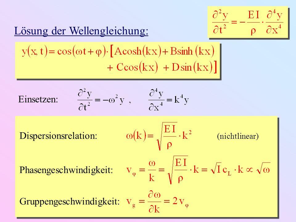 zwei Randbedingungen pro Endpunkt, z.B.: frei: unterstützt / eingehängt: eingeklemmt: