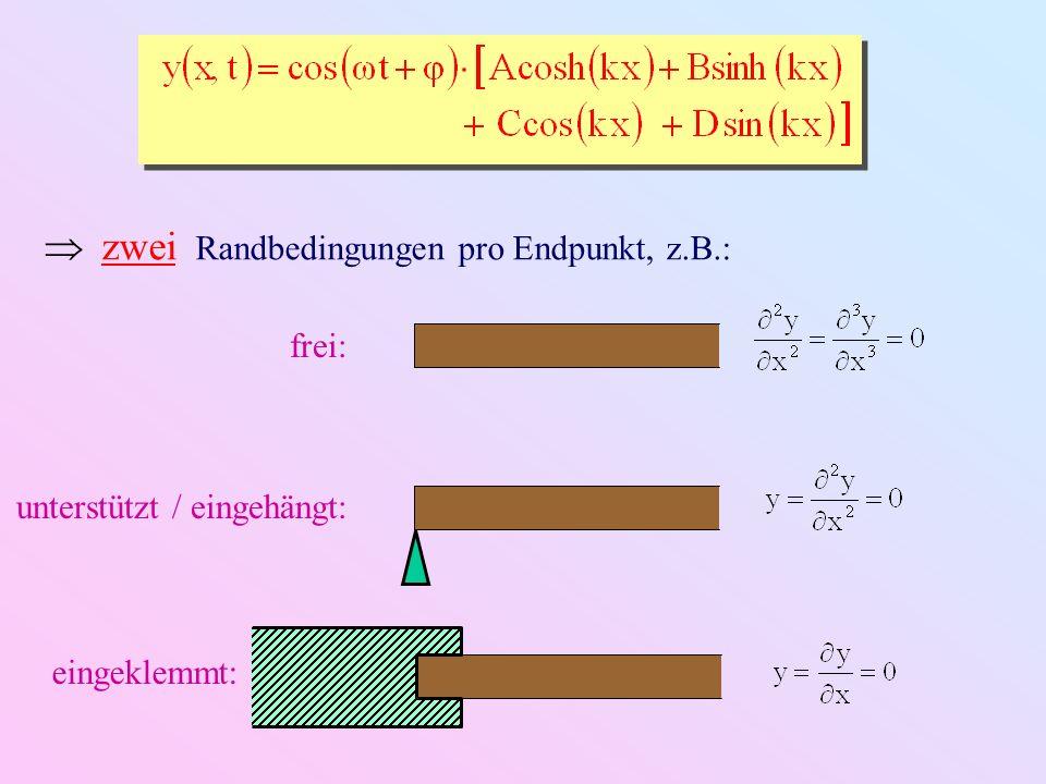 Eigenmoden und Eigenfrequenzen: ω n in Einheiten von beidseitig frei beidseitig unterstützt bzw.