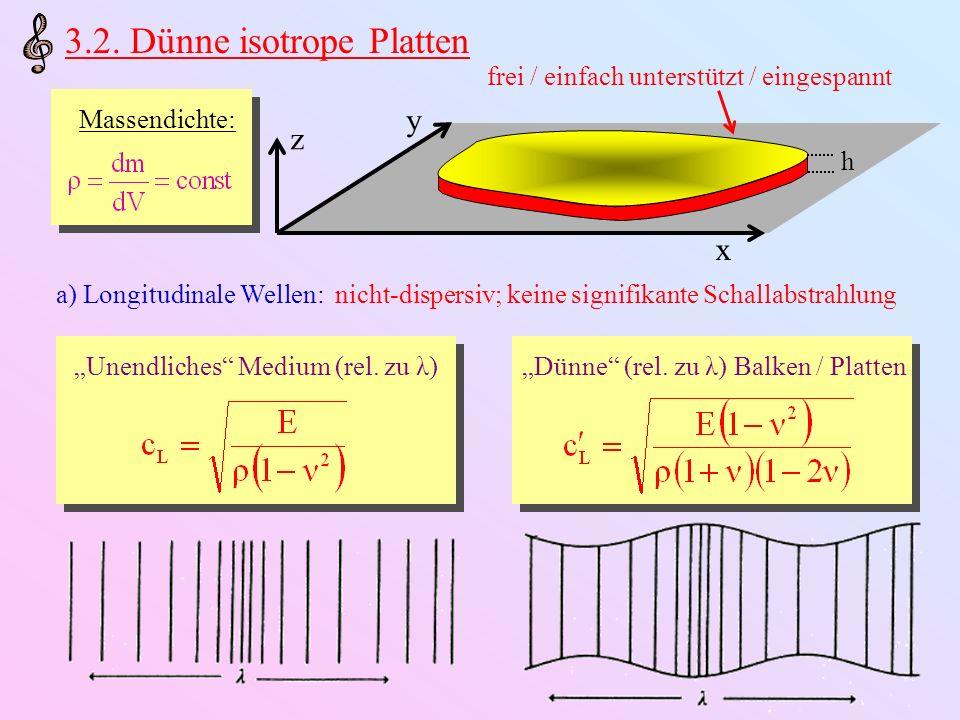 Massendichte: b) Transversale Wellen: nicht-dispersiv; keine signifikante Schallabstrahlung (zweidimensionales Analogon zu Torsionsschwingungen von Stäben) Unendliches Medium oder unedlich große, flache Platten (rel.