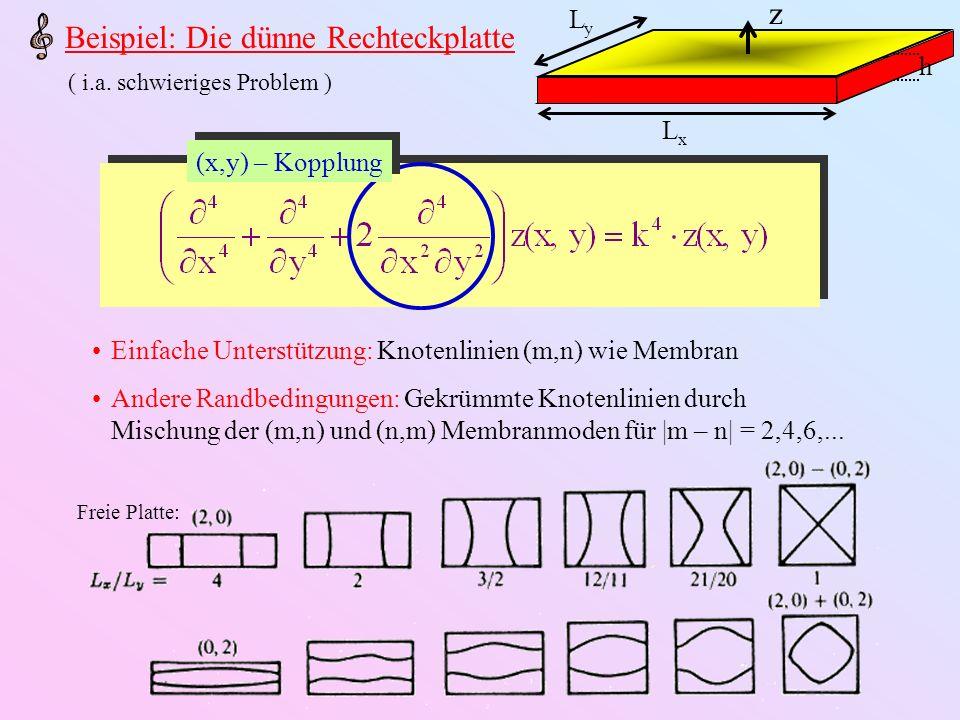 Beispiel: Die dünne Rechteckplatte z h LxLx LyLy Einfache Unterstützung: Knotenlinien (m,n) wie Membran Andere Randbedingungen: Gekrümmte Knotenlinien