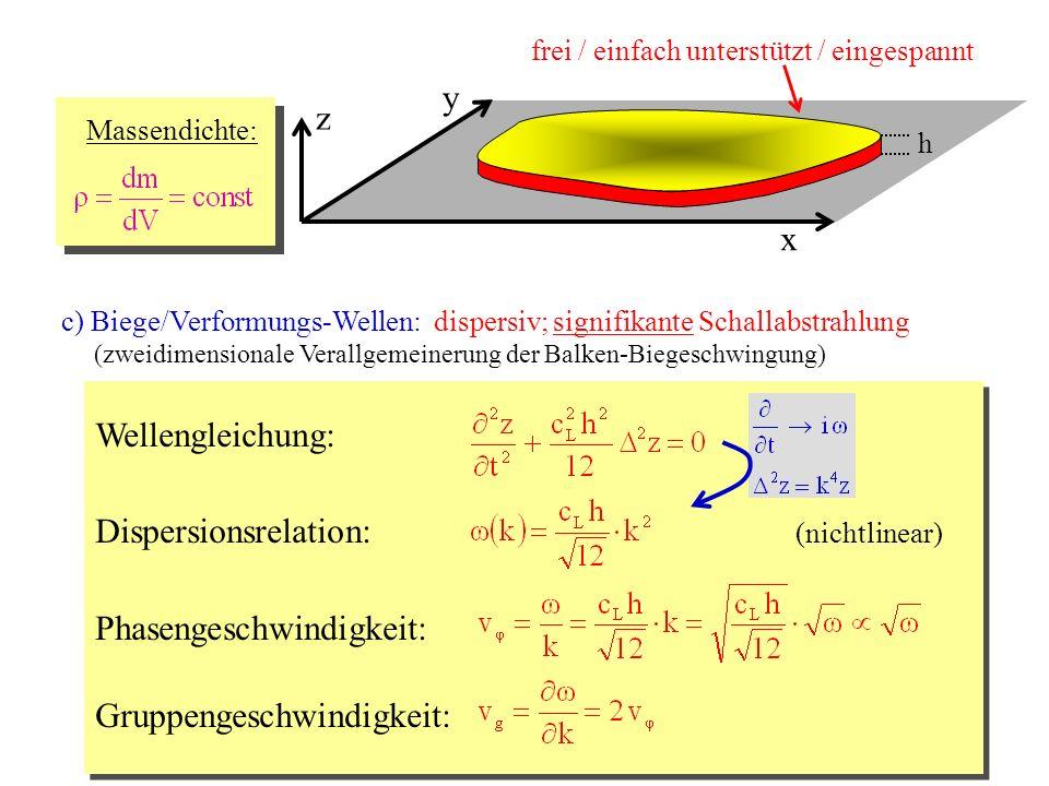 25.05.2007Vortrag Perkussionsinstrumente x y z frei / einfach unterstützt / eingespannt h Massendichte: c) Biege/Verformungs-Wellen: dispersiv; signif