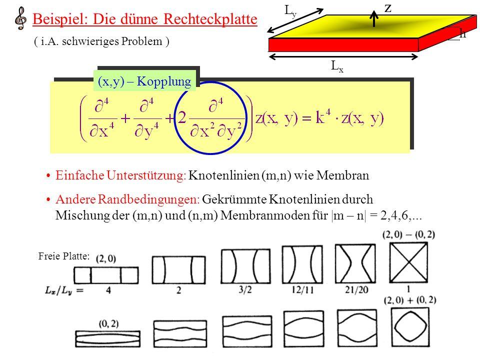 25.05.2007Vortrag Perkussionsinstrumente Beispiel: Die dünne Rechteckplatte z h LxLx LyLy Einfache Unterstützung: Knotenlinien (m,n) wie Membran Ander