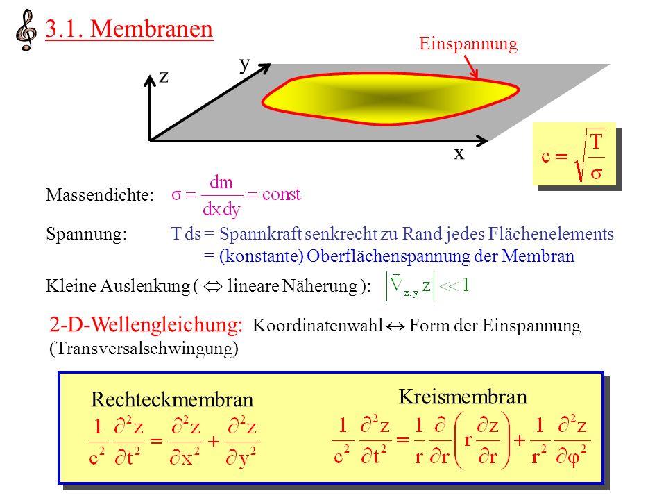 25.05.2007Vortrag Perkussionsinstrumente 3.1. Membranen Massendichte: Spannung: T ds= Spannkraft senkrecht zu Rand jedes Flächenelements = (konstante)