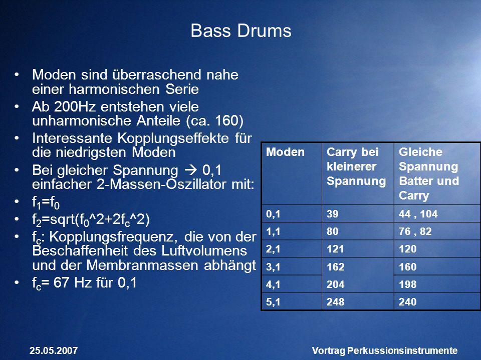 25.05.2007Vortrag Perkussionsinstrumente Bass Drums Moden sind überraschend nahe einer harmonischen Serie Ab 200Hz entstehen viele unharmonische Antei