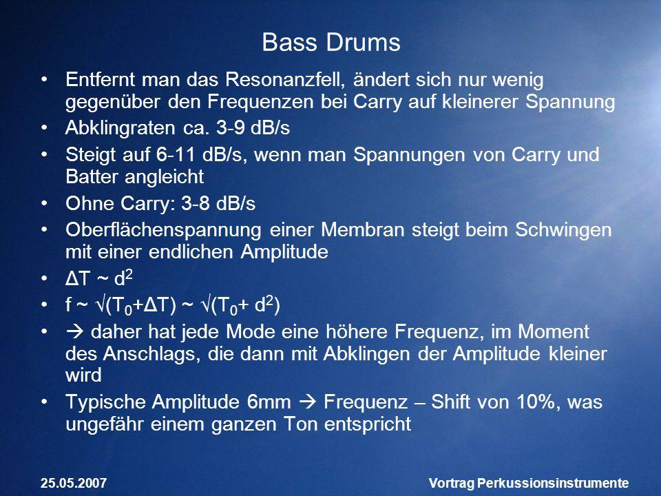 25.05.2007Vortrag Perkussionsinstrumente Bass Drums Entfernt man das Resonanzfell, ändert sich nur wenig gegenüber den Frequenzen bei Carry auf kleine