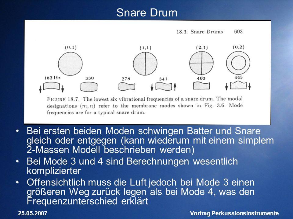 25.05.2007Vortrag Perkussionsinstrumente Snare Drum Bei ersten beiden Moden schwingen Batter und Snare gleich oder entgegen (kann wiederum mit einem s