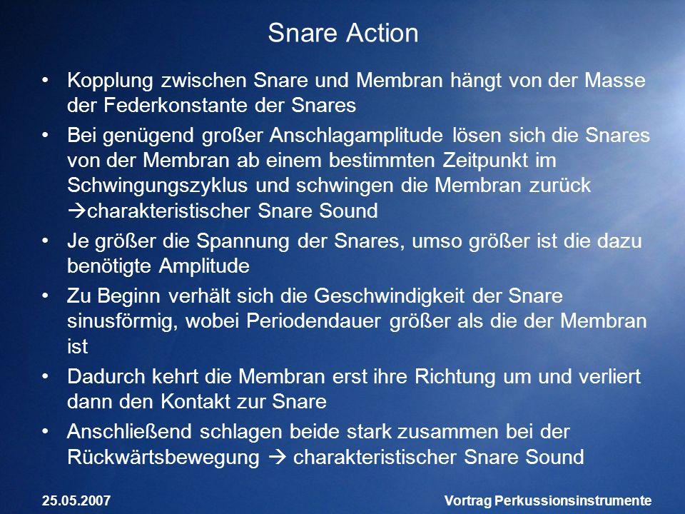 25.05.2007Vortrag Perkussionsinstrumente Snare Action Kopplung zwischen Snare und Membran hängt von der Masse der Federkonstante der Snares Bei genüge
