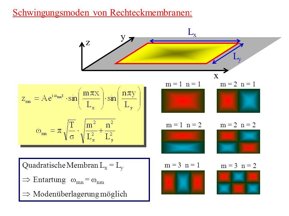 25.05.2007Vortrag Perkussionsinstrumente Strahlung einer Kreismembran in einer Schallwand m = 0 n = 1 Fundamentalmode Qualitativ wie starre Kreisplatte Effizienter Strahler Quantitativ unterschiedlich: u( r ) J 0 ( k r ) m = 0 n = 2 m = 0 Moden: Verbleibende Netto-Monopolkomponente Schwache Strahler m = 1 n = 1 m = 2 n = 1m = 3 n = 1 m = 3 n = 2 m > 0 Moden: Keine Monopolkomponente Völlig ineffiziente Strahler