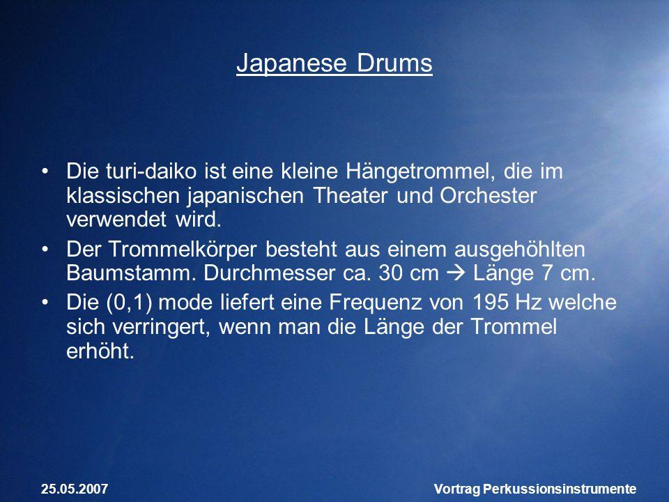 25.05.2007Vortrag Perkussionsinstrumente Japanese Drums Die turi-daiko ist eine kleine Hängetrommel, die im klassischen japanischen Theater und Orches