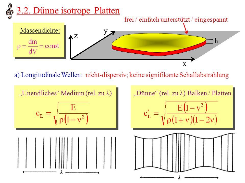 25.05.2007Vortrag Perkussionsinstrumente Massendichte: b) Transversale Wellen: nicht-dispersiv; keine signifikante Schallabstrahlung (zweidimensionales Analogon zu Torsionsschwingungen von Stäben) Unendliches Medium oder unendlich große, flache Platten (rel.