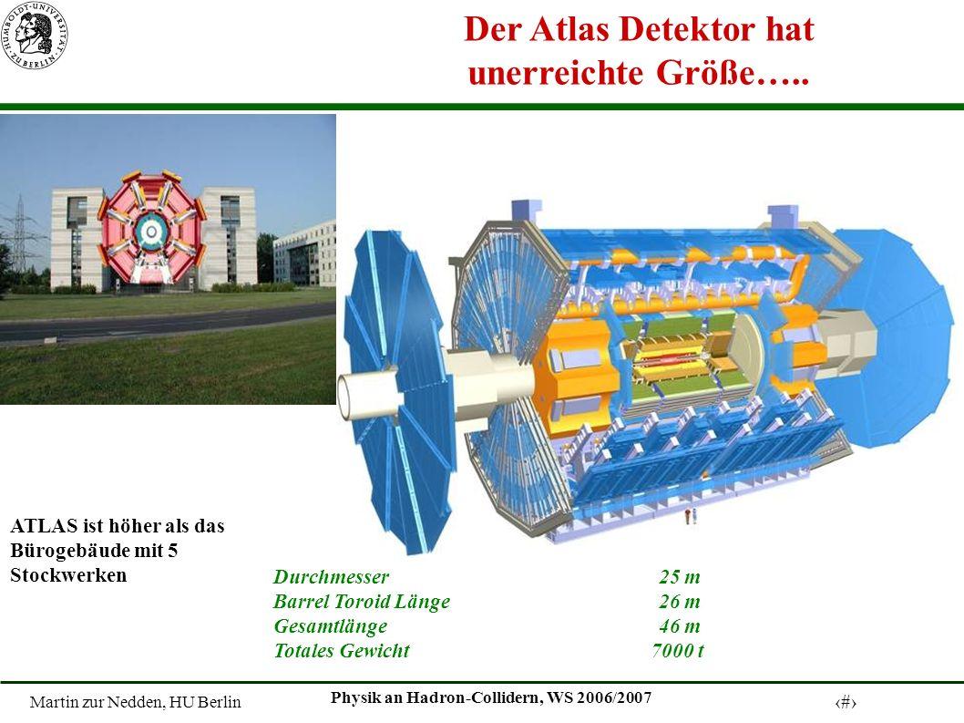 Martin zur Nedden, HU Berlin 20 Physik an Hadron-Collidern, WS 2006/2007 Durchmesser25 m Barrel Toroid Länge26 m Gesamtlänge 46 m Totales Gewicht 7000 t Der Atlas Detektor hat unerreichte Größe…..