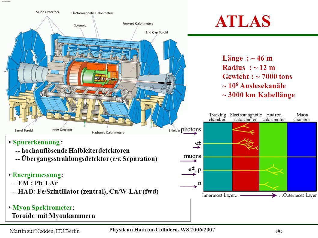 Martin zur Nedden, HU Berlin 22 Physik an Hadron-Collidern, WS 2006/2007 ATLAS Länge : ~ 46 m Radius : ~ 12 m Gewicht : ~ 7000 tons ~ 10 8 Auslesekanäle ~ 3000 km Kabellänge Spurerkennung : -- hochauflösende Halbleiterdetektoren -- Übergangsstrahlungsdetektor (e/ Separation) Energiemessung: -- EM : Pb-LAr -- HAD: Fe/Szintillator (zentral), Cu/W-LAr (fwd) Myon Spektrometer: Toroide mit Myonkammern