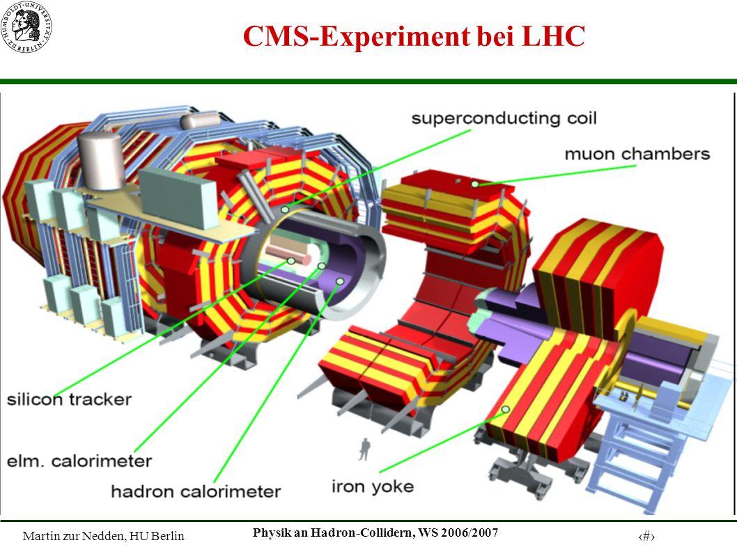 Martin zur Nedden, HU Berlin 23 Physik an Hadron-Collidern, WS 2006/2007 CMS-Experiment bei LHC