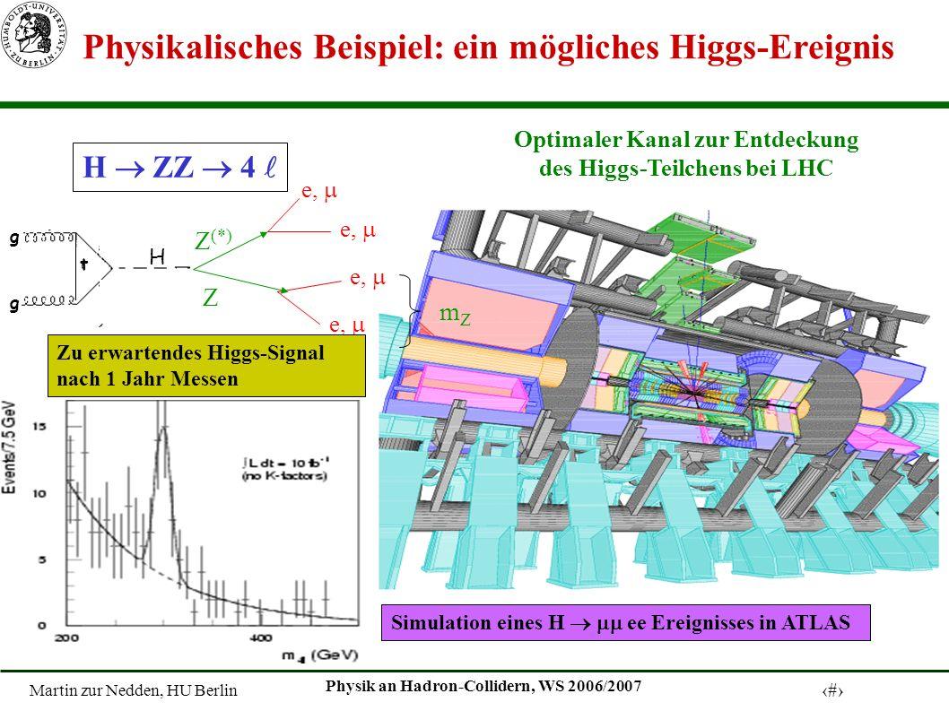 Martin zur Nedden, HU Berlin 25 Physik an Hadron-Collidern, WS 2006/2007 H ZZ 4 e, Z mZmZ H g g t Z (*) Optimaler Kanal zur Entdeckung des Higgs-Teilchens bei LHC Zu erwartendes Higgs-Signal nach 1 Jahr Messen Physikalisches Beispiel: ein mögliches Higgs-Ereignis Simulation eines H ee Ereignisses in ATLAS