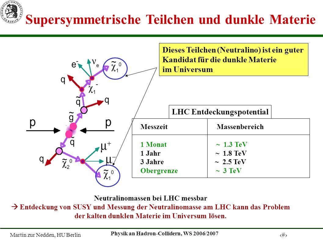 Martin zur Nedden, HU Berlin 27 Physik an Hadron-Collidern, WS 2006/2007 LHC Entdeckungspotential Messzeit Massenbereich 1 Monat ~ 1.3 TeV 1 Jahr ~ 1.8 TeV 3 Jahre ~ 2.5 TeV Obergrenze ~ 3 TeV Supersymmetrische Teilchen und dunkle Materie Dieses Teilchen (Neutralino) ist ein guter Kandidat für die dunkle Materie im Universum Neutralinomassen bei LHC messbar Entdeckung von SUSY und Messung der Neutralinomasse am LHC kann das Problem der kalten dunklen Materie im Universum lösen.