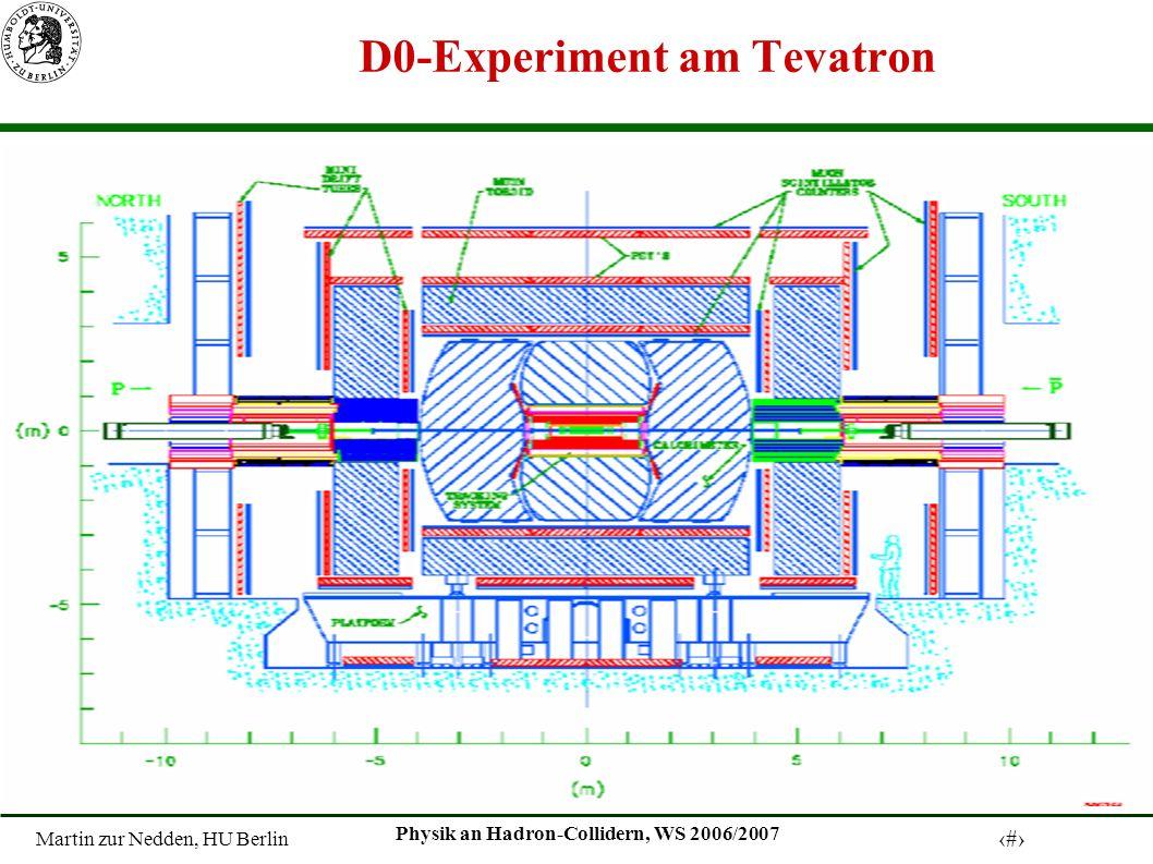 Martin zur Nedden, HU Berlin 5 Physik an Hadron-Collidern, WS 2006/2007 D0-Experiment am Tevatron