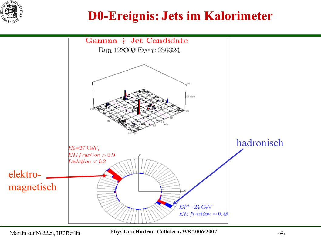 Martin zur Nedden, HU Berlin 8 Physik an Hadron-Collidern, WS 2006/2007 D0-Ereignis: Jets im Kalorimeter elektro- magnetisch hadronisch