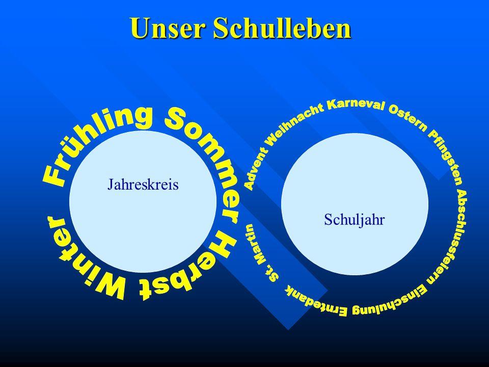 Schulbücher 4 25,90 DM Verbrauchsmaterial: Elternanteil Schulanteil Ausleihe AH Mathe AH Fibel Buchsta- benheft Fibel