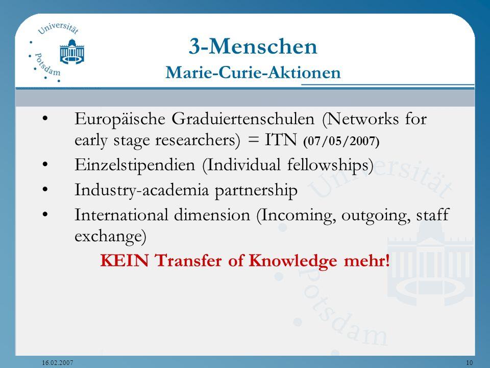 16.02.200710 3-Menschen Marie-Curie-Aktionen Europäische Graduiertenschulen (Networks for early stage researchers) = ITN (07/05/2007) Einzelstipendien