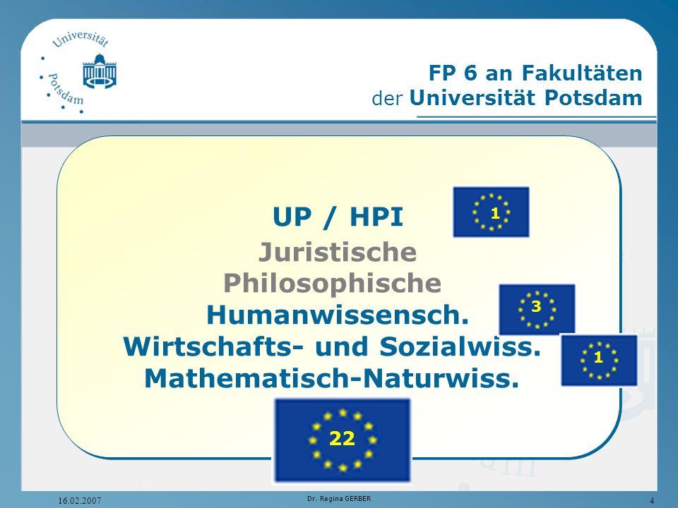 16.02.20074 FP 6 an Fakultäten der Universität Potsdam Dr. Regina GERBER UP / HPI Juristische Philosophische Humanwissensch. Wirtschafts- und Sozialwi