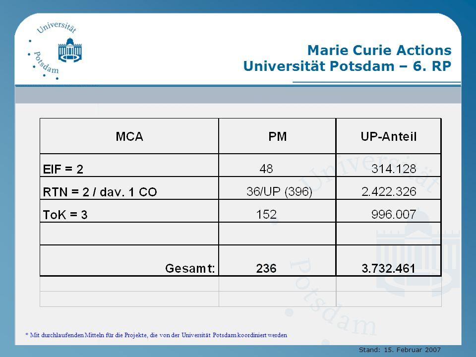 Marie Curie Actions Universität Potsdam – 6. RP * Mit durchlaufenden Mitteln für die Projekte, die von der Universität Potsdam koordiniert werden Stan
